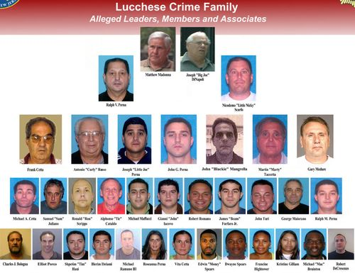 Lucchese Crime Family Suspects